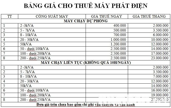 Bán máy phát điện: bảng giá tham khảo cho việc thuê máy phát điện