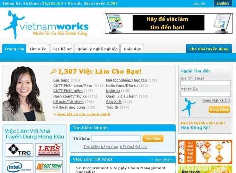 Vietnamworks là một trong những trang web tìm việc uy tín hiện nay