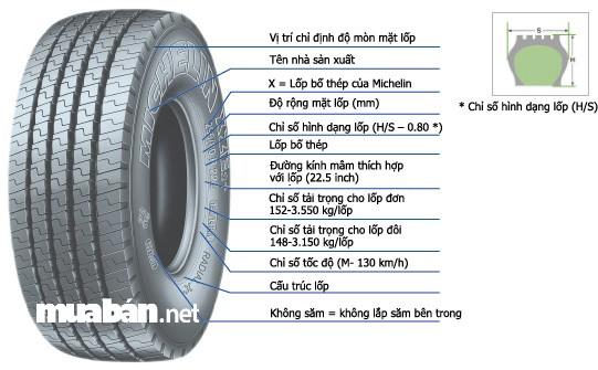 Các thông số kỹ thuật của lốp xe Michelin
