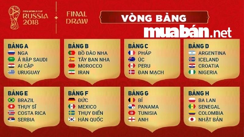 Lịch thi đấu vòng bảng FIFA World Cup 2018.