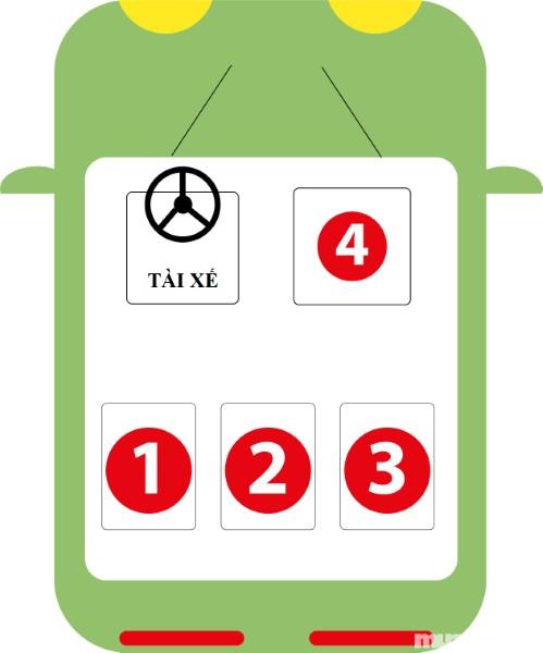 Trong nghi thức lễ tân, khi đi với lãnh đạo, người ta quy định rất rõ về vị trí ngồi. Ngoài vị trí của tài xế, còn lại 3 vị trí được đánh số từ 1 đến 4. Số 1 là vị trí phía sau lưng, bên phải tài xế. Vị trí này dành cho lãnh đạo cao nhất trong xe (hoặc là chủ xe). Vị trí số 2 là vị trí đằng sau lưng của tài xế, dành cho người có chức vụ quan trọng thứ 2. Vị trí số 3 ở giữa hàng ghế sau dành cho người quan trọng thứ 3. Cuối cùng là vị trí số 4, phía trước, bên phải tài xế, dành cho người có chức vụ thấp nhất trong 4 người.