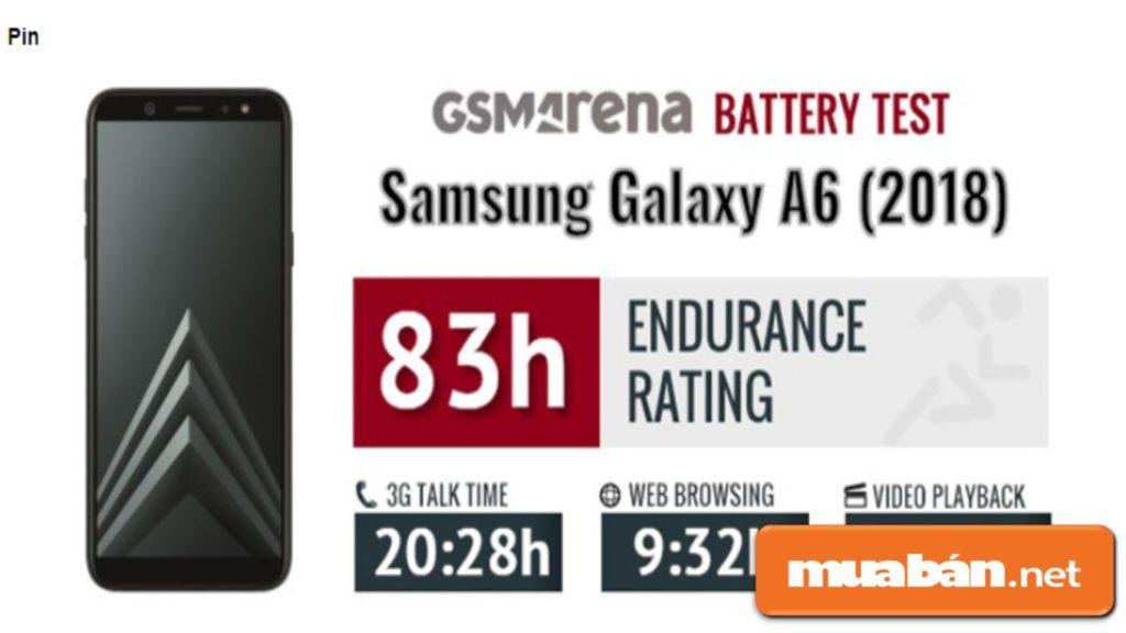 Samsung A6 có dung lượng pin 3000 mAh được tích hợp cộng nghệ tiết kiệm pin.