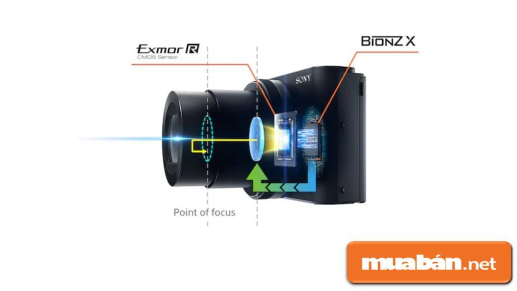 Sony WX500 có ống kính zoom quang học ZEISS 30x với bộ cảm biến ảnh CMOS 18.2MP.