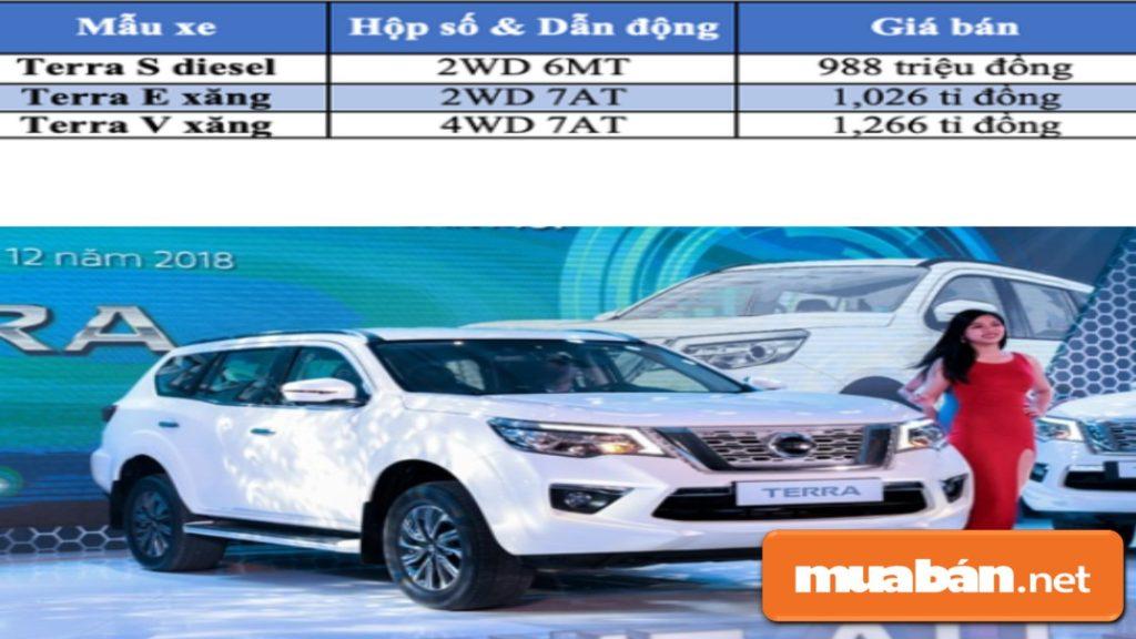 Bảng giá của Nissan Terra.