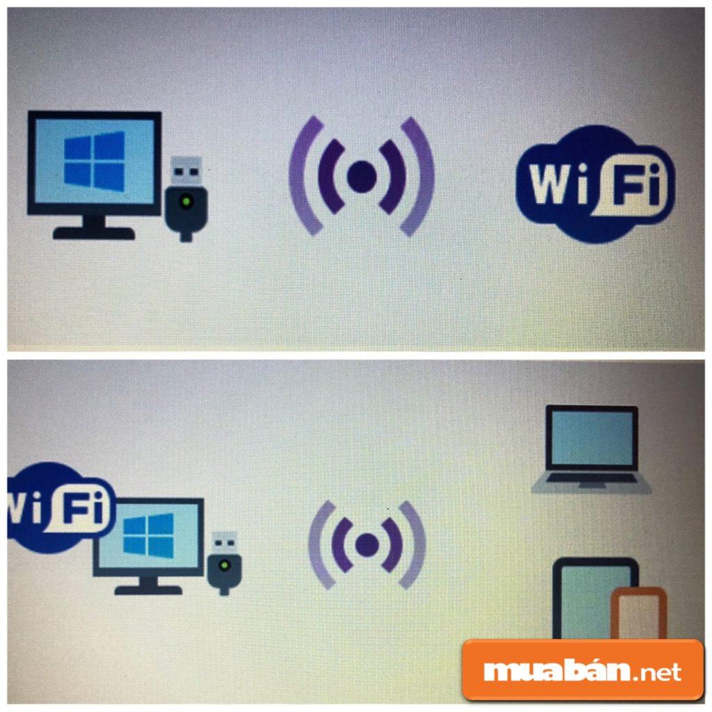 Bạn có thể cần USB wifi để sử dụng khi cần thu hoặc phát sóng wifi.