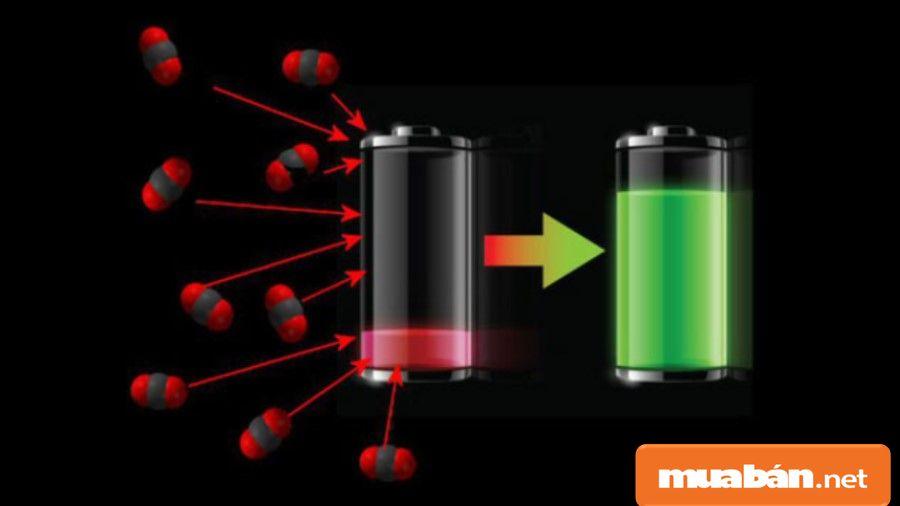 Công nghệ pin mới sử dụng CO2 làm thành phần của pin sẽ tạo ra những hiệu ứng khá tốt.