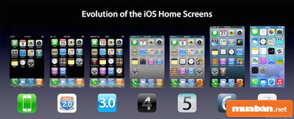 cách xem hệ điều hành của iphone