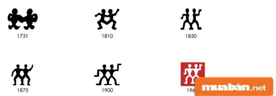 Logo đăng ký qua các thời kỳ của thương hiệu đồ gia dụng nổi tiếng Zwilling.