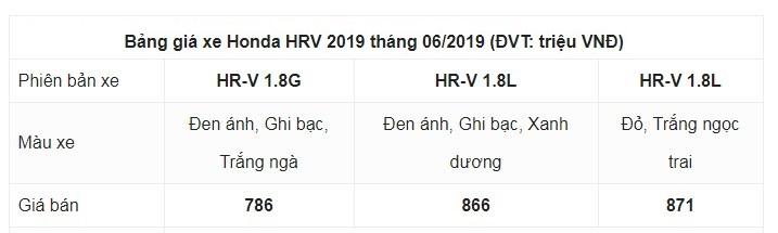 Giá bán Honda HRV 2019 mới nhất