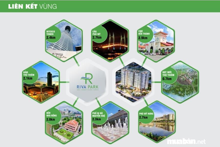 Riva Park cũng dễ dàng kết nối với những tiện ích ngoại khu