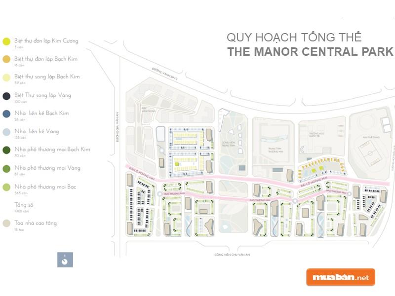 The Manor Central Park có những sản phẩm nào?
