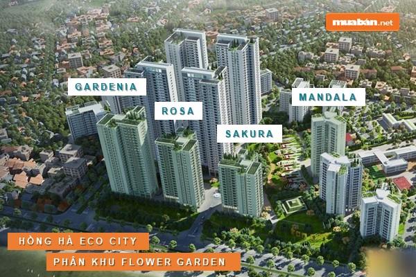 Mặt bằng tổng thể Hồng Hà Eco City