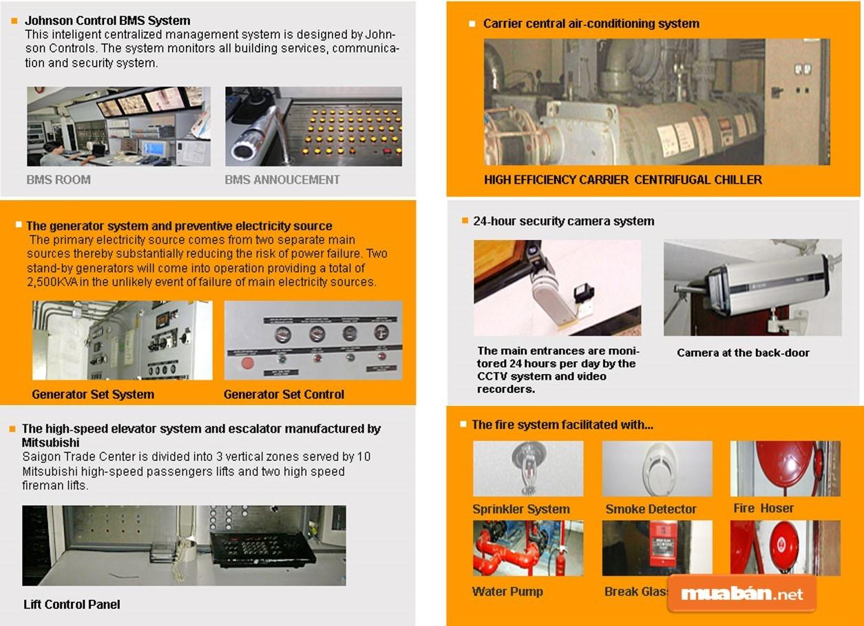 Hệ thống cơ điện của Sài Gòn Trade Center