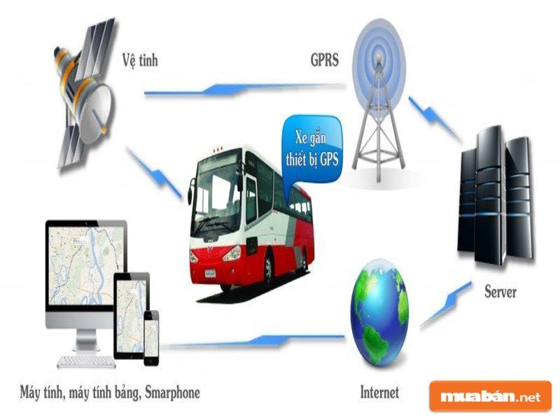 Dịch vụ này giúp giám sát hành trình phương tiện một cách hiệu quả
