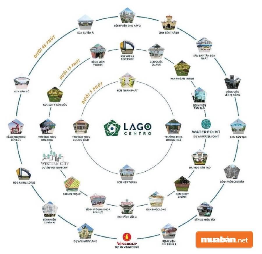 Lago Centro Long An được sở hữu hệ thống tiện ích ngoại khu hoàn thiện.