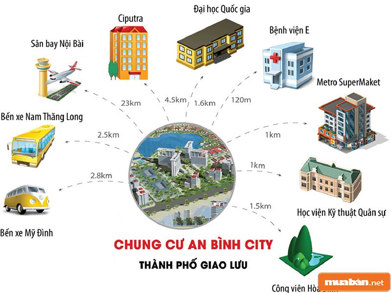 An Bình City 04