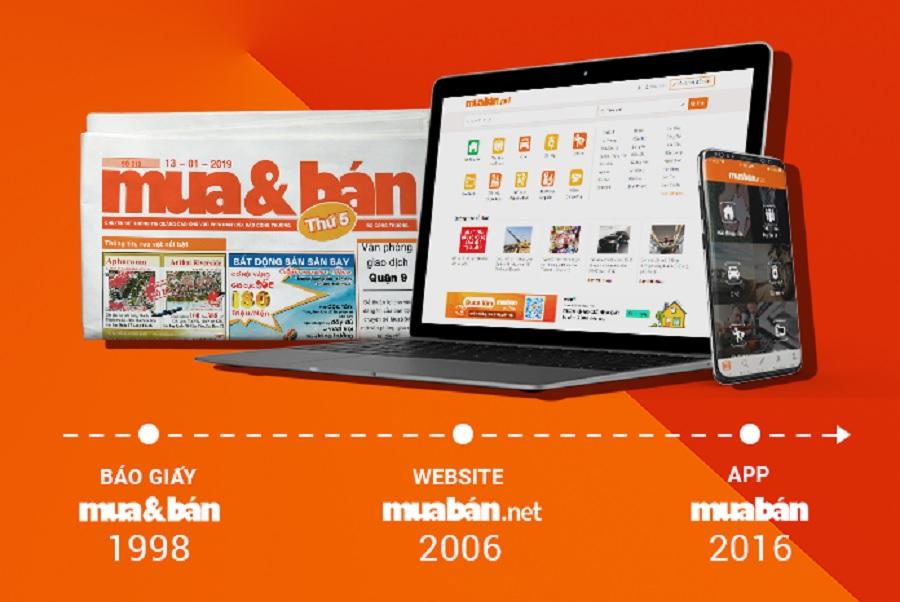 Website đăng tin rao vặt trực tuyến uy tín nhất Muaban.net
