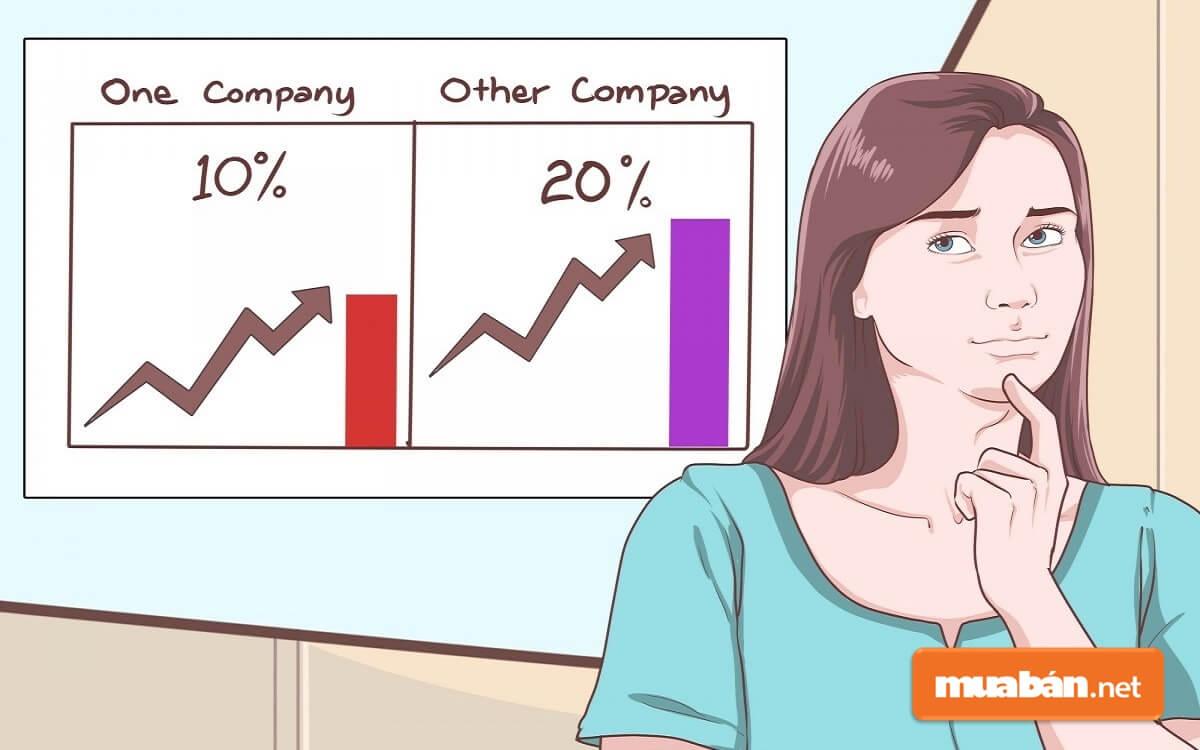 Lãi ròng là giá trị cho các nhà đầu tư, cổ đông biết được doanh nghiệp đã đầu tư bao nhiêu? Doanh thu, lợi nhuận đạt cho được có xứng đáng với những gì đã đầu tư hay không.