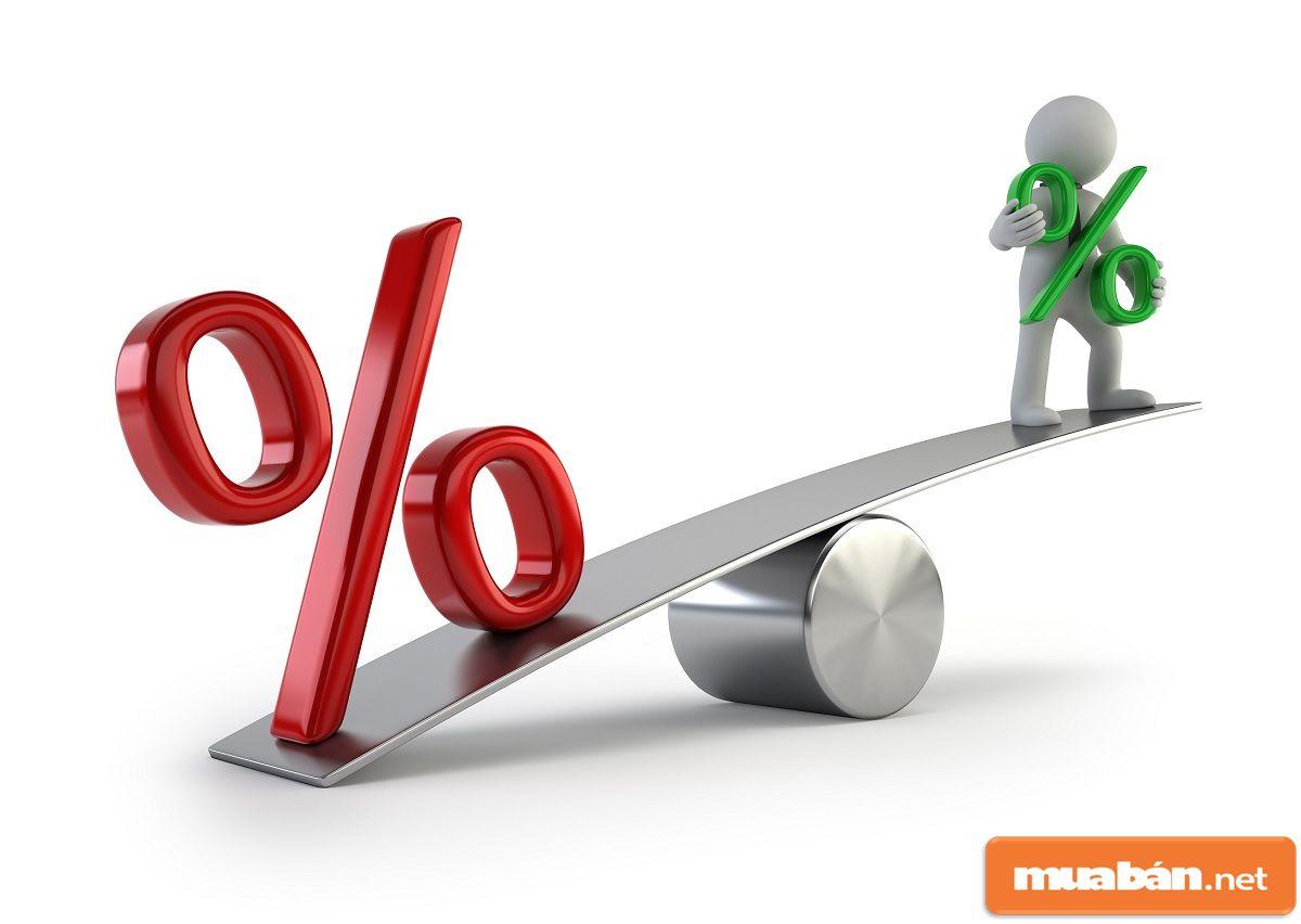 Hạn mức vay lại tùy thuộc vào nhu cầu vay của bạn là bao nhiêu?