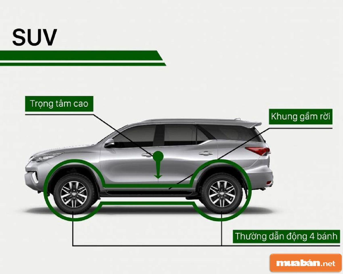 SUV là gì