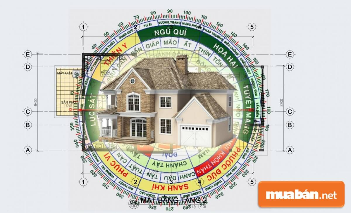 Công thức tính tuổi đẹp xây nhà: Tuổi mụ = Năm xây nhà – Năm sinh + 1